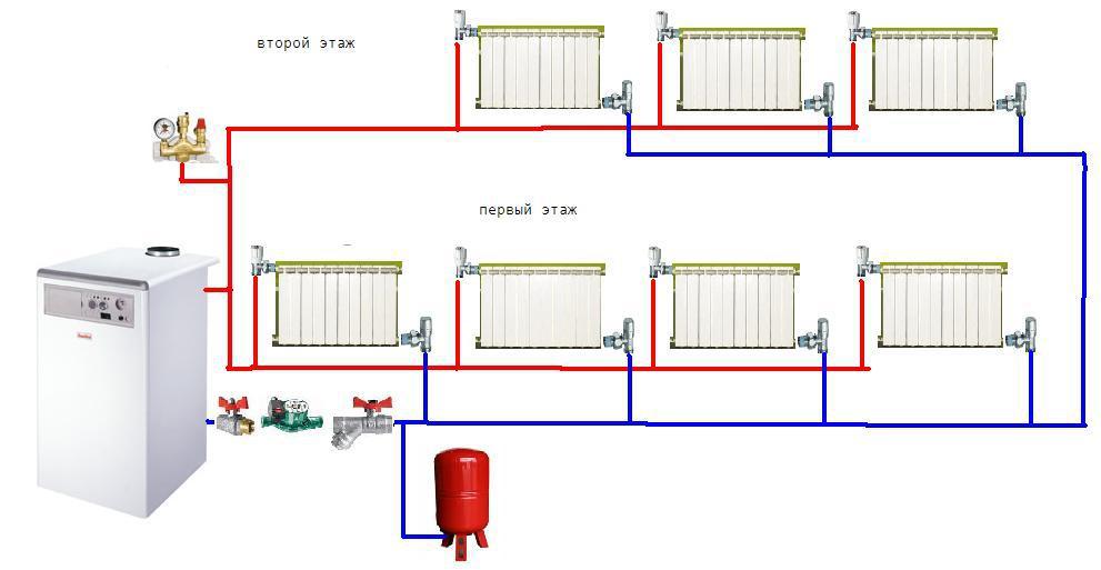 Отопление частного дома своими руками электричеством схема